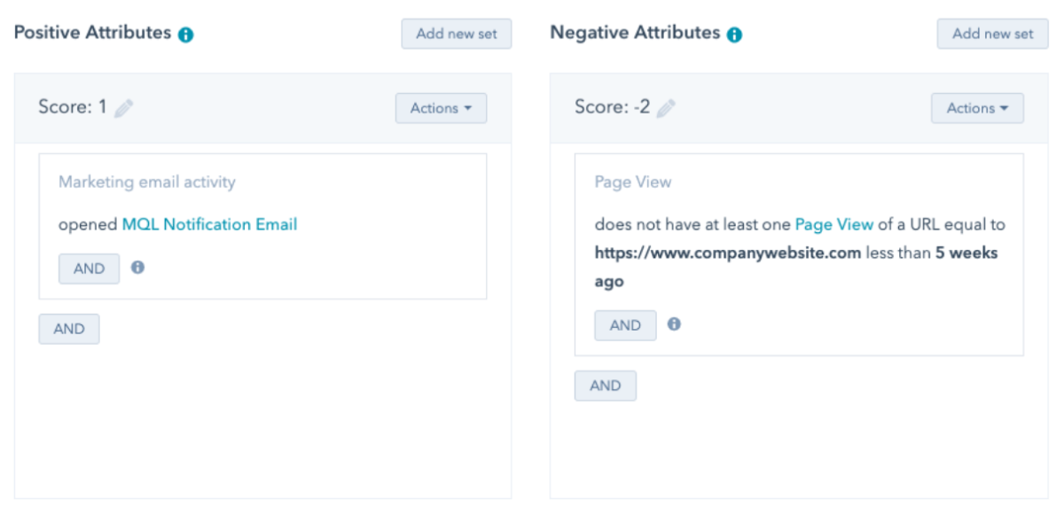 Marketing Automation Lead Scoring Screen